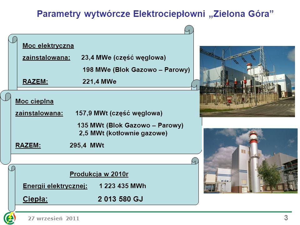 27 wrzesień 2011 3 Moc elektryczna zainstalowana: 23,4 MWe (część węglowa) 198 MWe (Blok Gazowo – Parowy) RAZEM:221,4 MWe Moc cieplna zainstalowana:15