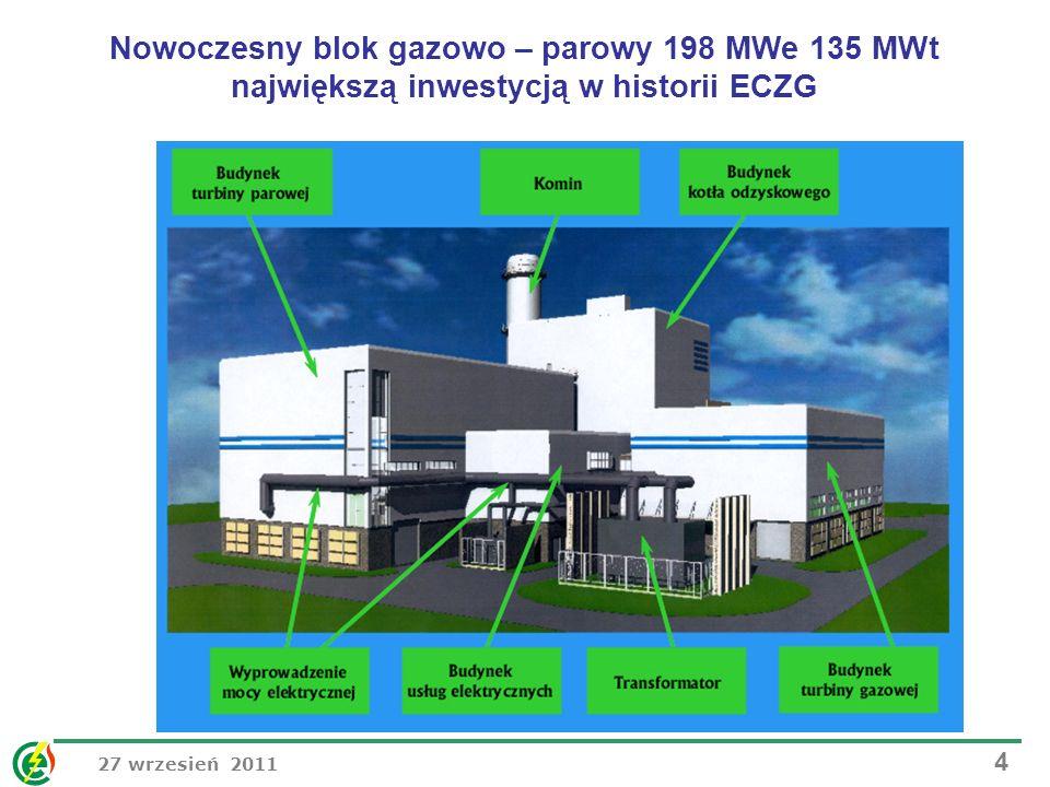 27 wrzesień 2011 4 Nowoczesny blok gazowo – parowy 198 MWe 135 MWt największą inwestycją w historii ECZG