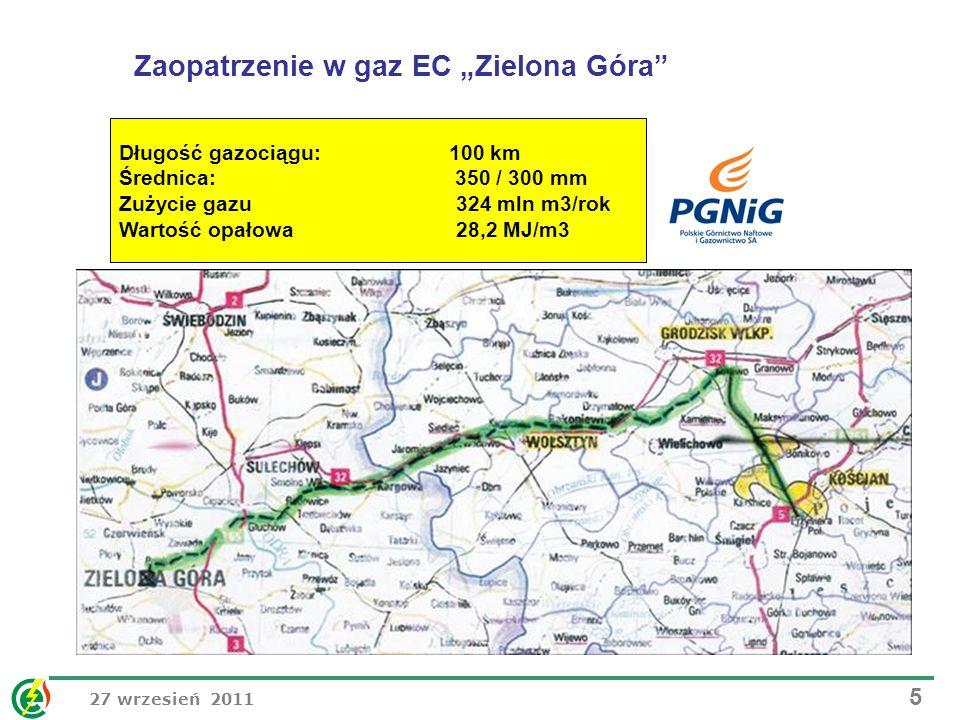 27 wrzesień 2011 5 Długość gazociągu: 100 km Średnica: 350 / 300 mm Zużycie gazu 324 mln m3/rok Wartość opałowa 28,2 MJ/m3 Zaopatrzenie w gaz EC Zielo