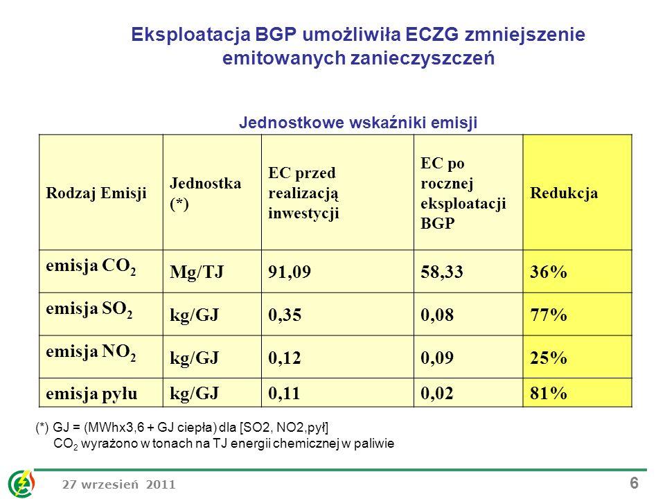 27 wrzesień 2011 6 Eksploatacja BGP umożliwiła ECZG zmniejszenie emitowanych zanieczyszczeń Jednostkowe wskaźniki emisji Rodzaj Emisji Jednostka (*) E