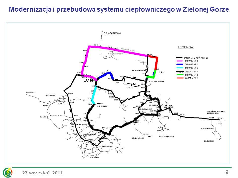 27 wrzesień 2011 9 Modernizacja i przebudowa systemu ciepłowniczego w Zielonej Górze