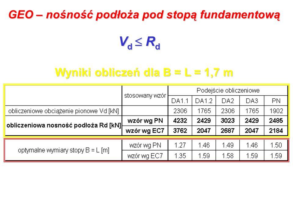 GEO – nośność podłoża pod stopą fundamentową V d R d Wyniki obliczeń dla B = L = 1,7 m