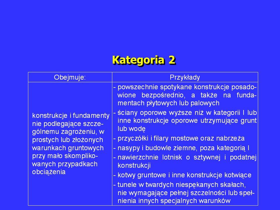 Kategoria 2