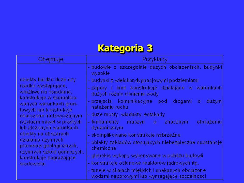 Kategoria 3