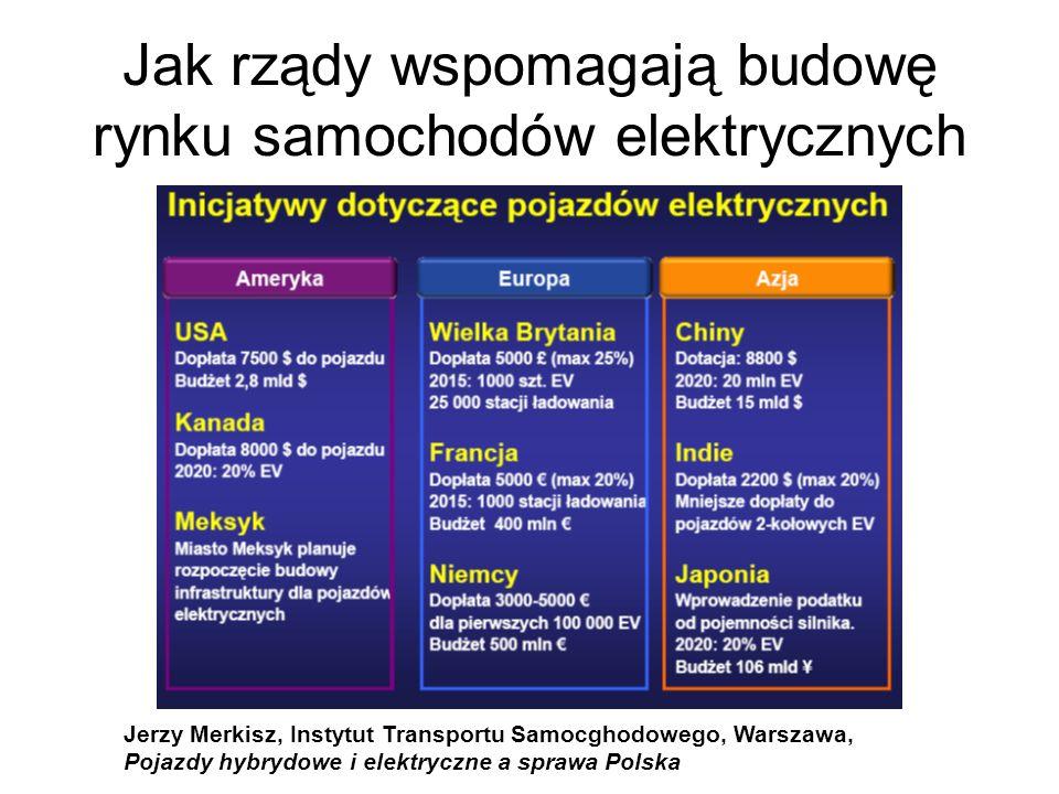 Jak rządy wspomagają budowę rynku samochodów elektrycznych Jerzy Merkisz, Instytut Transportu Samocghodowego, Warszawa, Pojazdy hybrydowe i elektryczne a sprawa Polska
