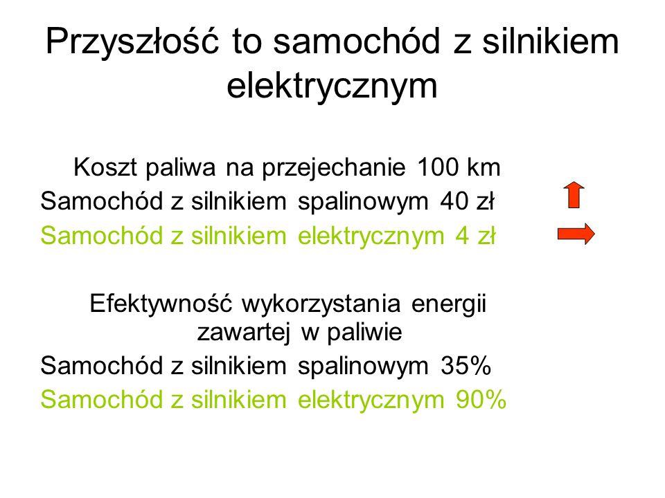 Jak rządy wspomagają budowę rynku samochodów elektrycznych Jerzy Merkisz, Instytut Transportu Samocghodowego, Warszawa, Pojazdy hybrydowe i elektryczn