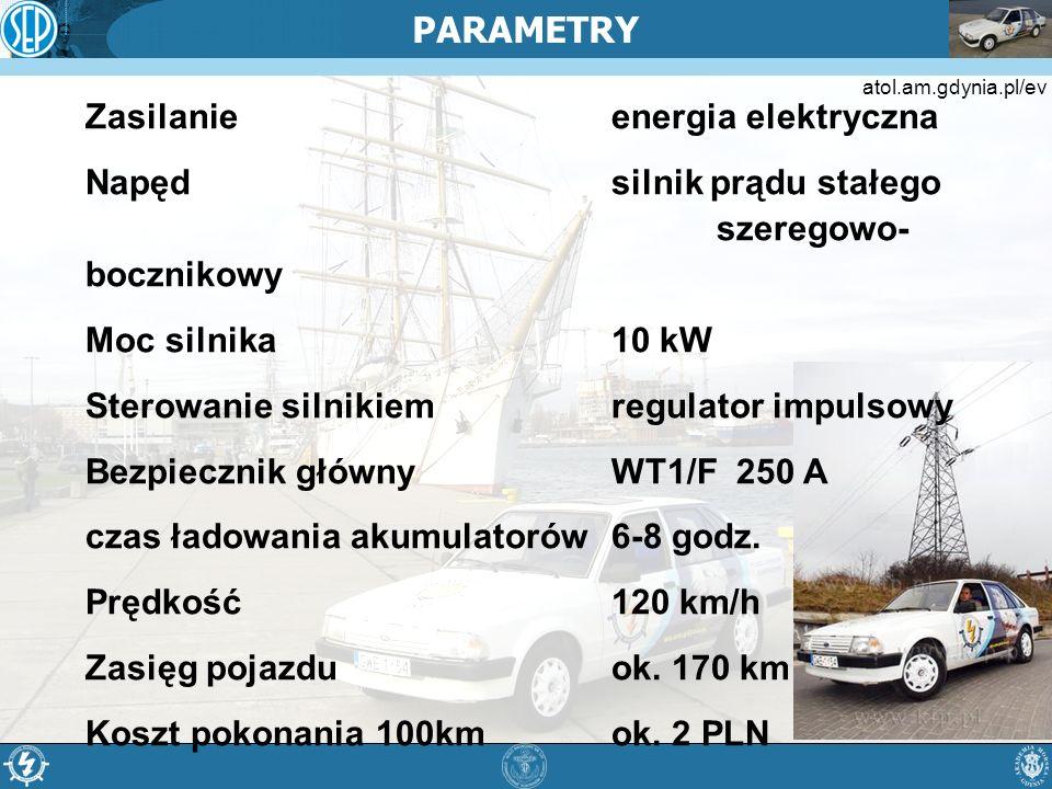 atol.am.gdynia.pl/ev Zasilanie energia elektryczna Napędsilnik prądu stałego szeregowo- bocznikowy Moc silnika 10 kW Sterowanie silnikiemregulator imp