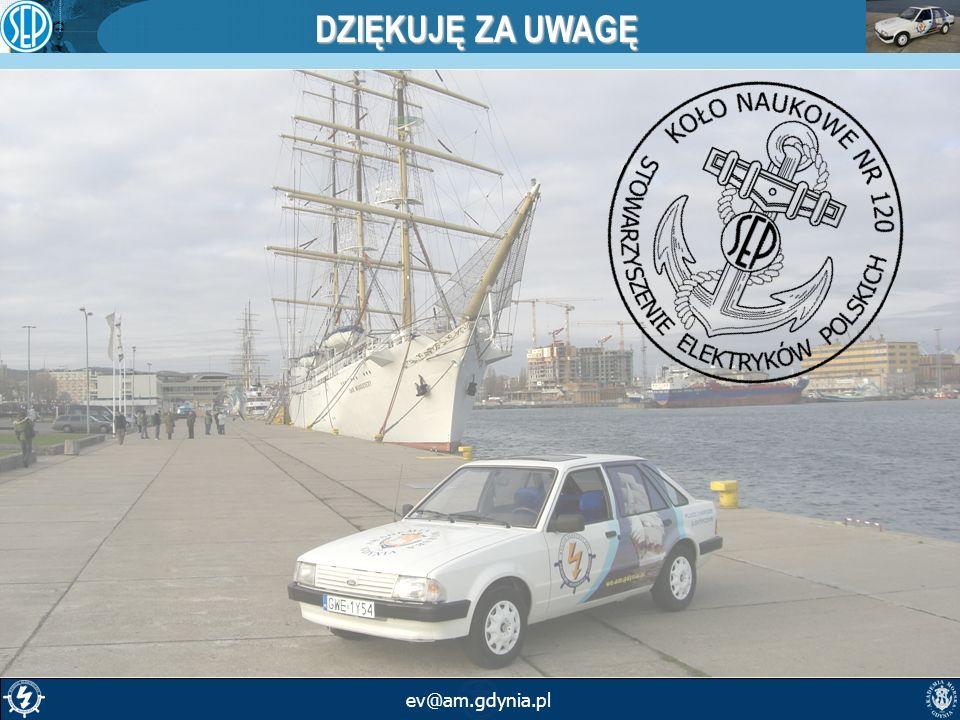 ev@am.gdynia.pl DZIĘKUJĘ ZA UWAGĘ