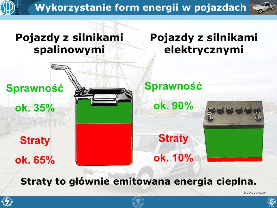 NOTATKI wspomnieć o energii wytwarzanej z : - wiatru - falowania - pływów - promieni słonecznych - ogniw paliwowych Udział odnawialnych form energii w rynku energetycznym Polski na dzień dzisiejszy wynosi 3,9%.