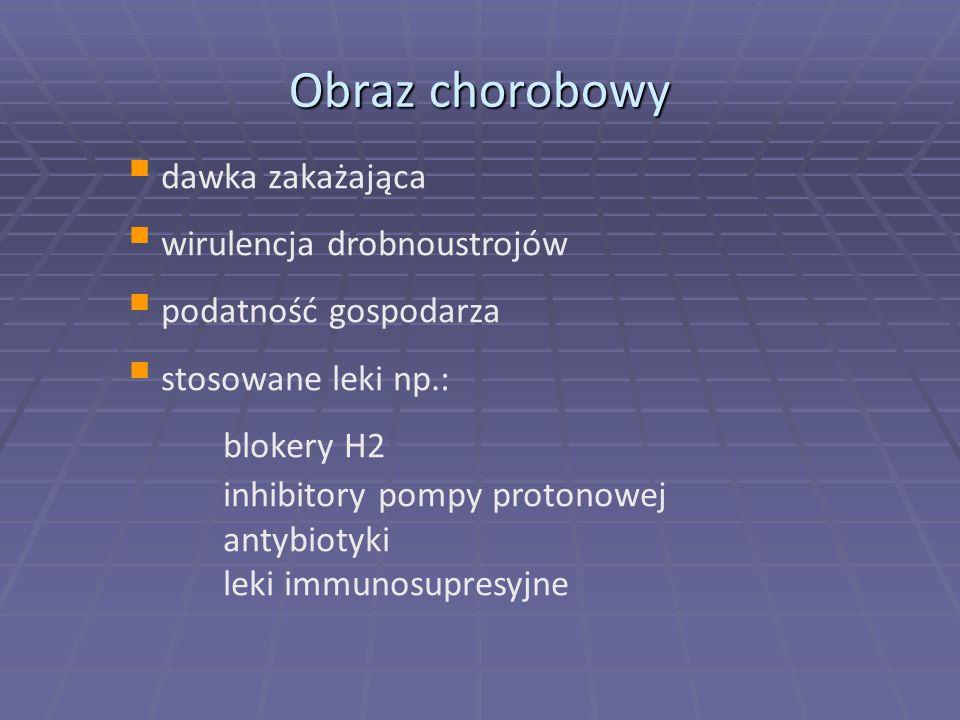 Obraz chorobowy dawka zakażająca wirulencja drobnoustrojów podatność gospodarza stosowane leki np.: blokery H2 inhibitory pompy protonowej antybiotyki