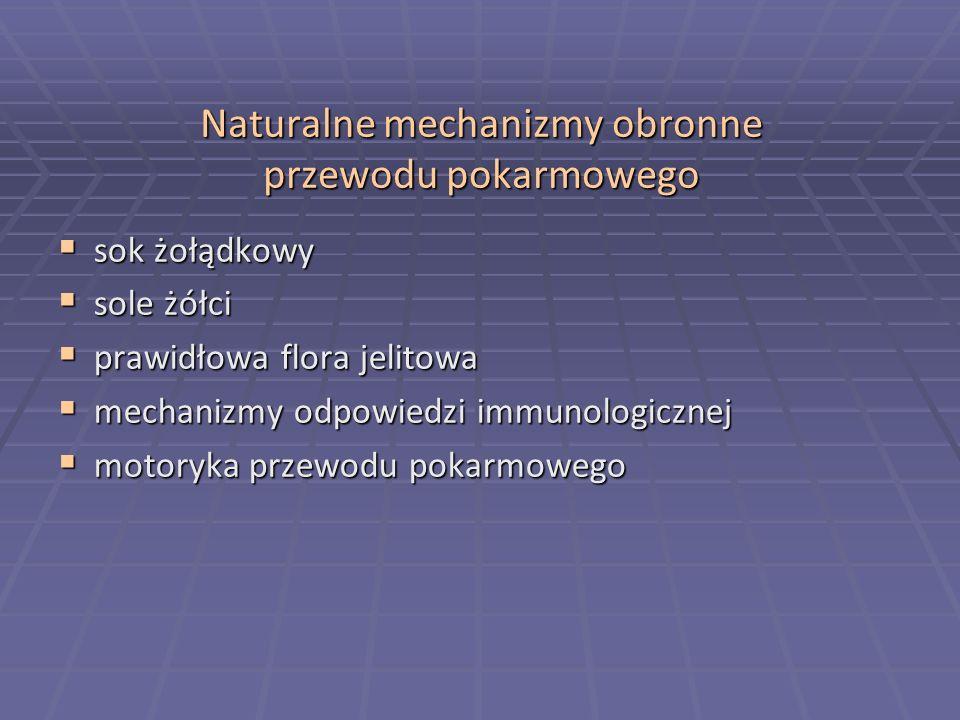 Naturalne mechanizmy obronne przewodu pokarmowego sok żołądkowy sok żołądkowy sole żółci sole żółci prawidłowa flora jelitowa prawidłowa flora jelitow