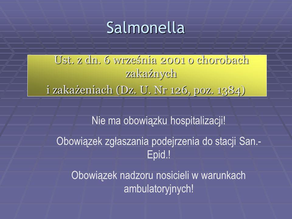 Salmonella Ust. z dn. 6 września 2001 o chorobach zakaźnych i zakażeniach (Dz. U. Nr 126, poz. 1384) Nie ma obowiązku hospitalizacji! Obowiązek zgłasz