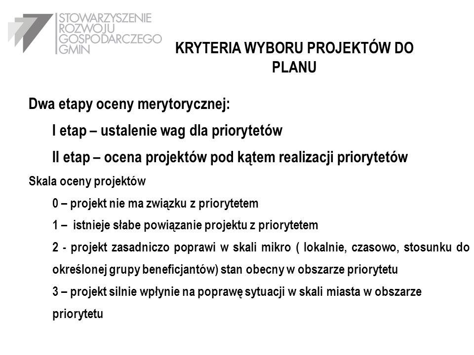 KRYTERIA WYBORU PROJEKTÓW DO PLANU Dwa etapy oceny merytorycznej: I etap – ustalenie wag dla priorytetów II etap – ocena projektów pod kątem realizacji priorytetów Skala oceny projektów 0 – projekt nie ma związku z priorytetem 1 – istnieje słabe powiązanie projektu z priorytetem 2 - projekt zasadniczo poprawi w skali mikro ( lokalnie, czasowo, stosunku do określonej grupy beneficjantów) stan obecny w obszarze priorytetu 3 – projekt silnie wpłynie na poprawę sytuacji w skali miasta w obszarze priorytetu