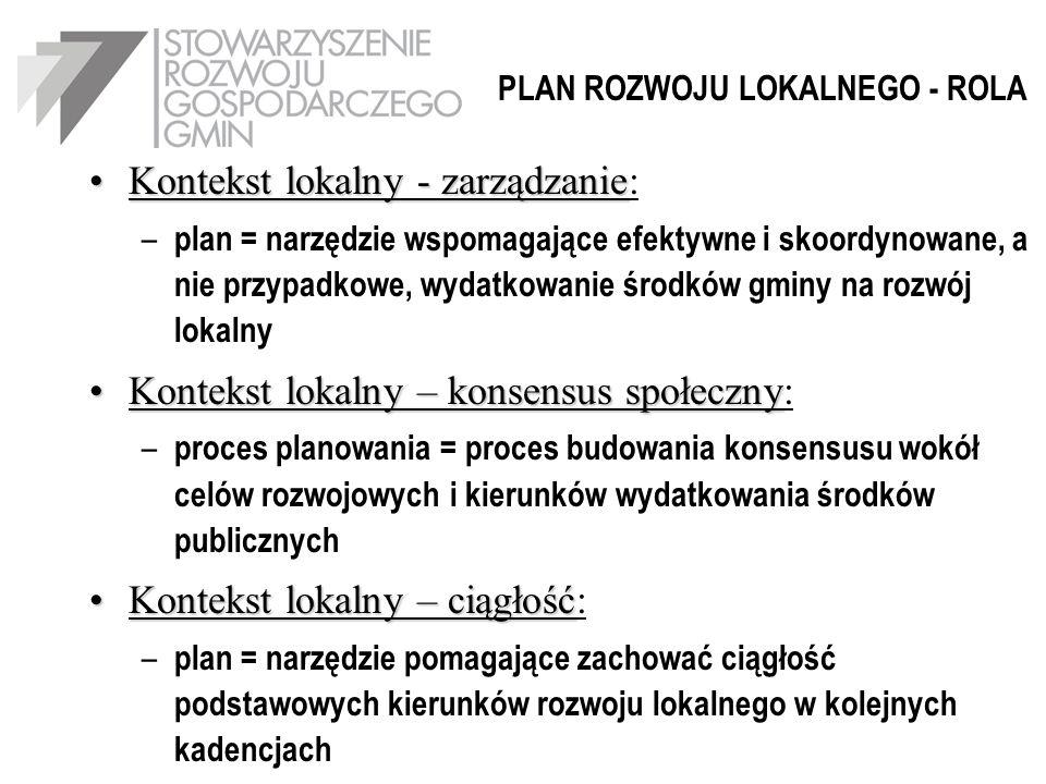 Kontekst lokalny - zarządzanieKontekst lokalny - zarządzanie: – plan = narzędzie wspomagające efektywne i skoordynowane, a nie przypadkowe, wydatkowanie środków gminy na rozwój lokalny Kontekst lokalny – konsensus społecznyKontekst lokalny – konsensus społeczny: – proces planowania = proces budowania konsensusu wokół celów rozwojowych i kierunków wydatkowania środków publicznych Kontekst lokalny – ciągłośćKontekst lokalny – ciągłość: – plan = narzędzie pomagające zachować ciągłość podstawowych kierunków rozwoju lokalnego w kolejnych kadencjach
