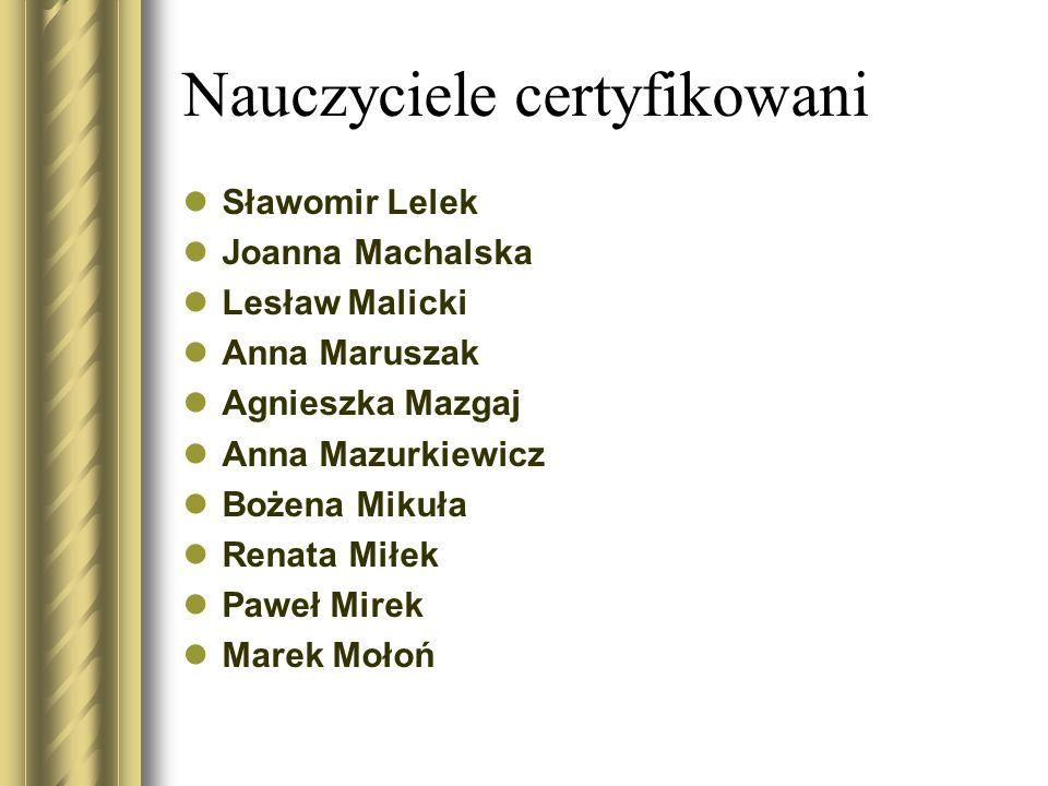 Nauczyciele certyfikowani Sławomir Lelek Joanna Machalska Lesław Malicki Anna Maruszak Agnieszka Mazgaj Anna Mazurkiewicz Bożena Mikuła Renata Miłek P