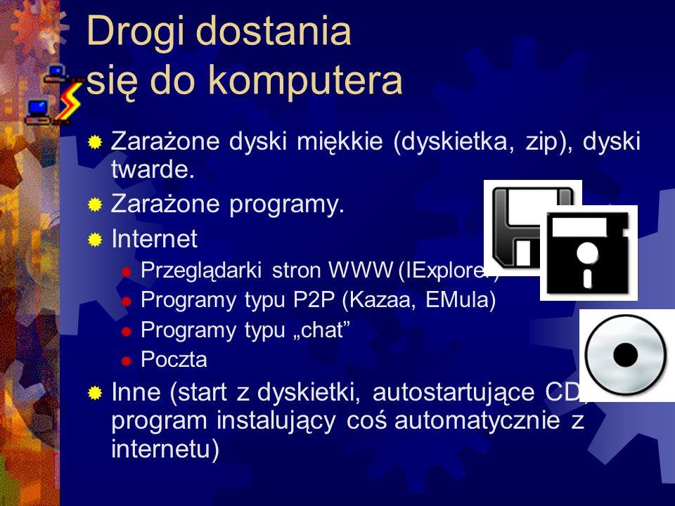 Drogi dostania się do komputera Zarażone dyski miękkie (dyskietka, zip), dyski twarde. Zarażone programy. Internet Przeglądarki stron WWW (IExplorer)
