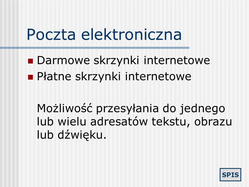 SPIS Usługi internetowe Poczta elektroniczna Serwery i FTP Sieci P2P (Peer-To-Peer) IRC i Chat Komunikatory Usenet (news, grupy dyskusyjne) Strony www