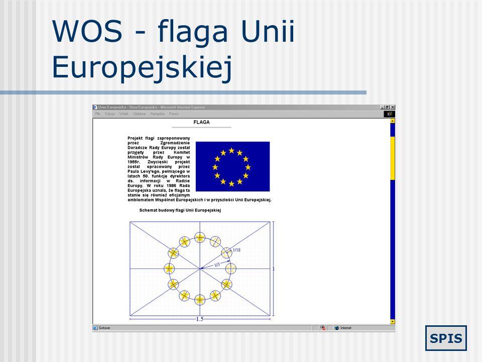 SPIS Historia, geografia