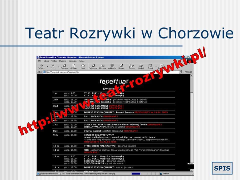 SPIS Elektroniczny katalog Biblioteki Śląskiej
