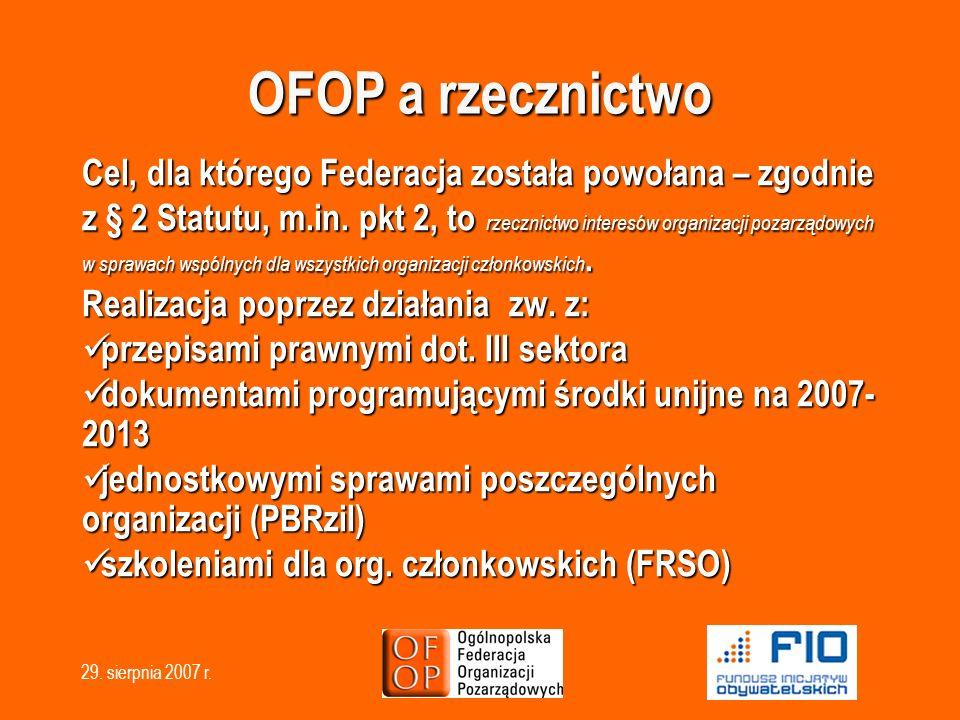 29. sierpnia 2007 r. OFOP a rzecznictwo Cel, dla którego Federacja została powołana – zgodnie z § 2 Statutu, m.in. pkt 2, to rzecznictwo interesów org