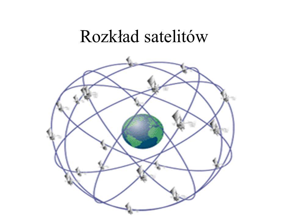 Rozkład satelitów
