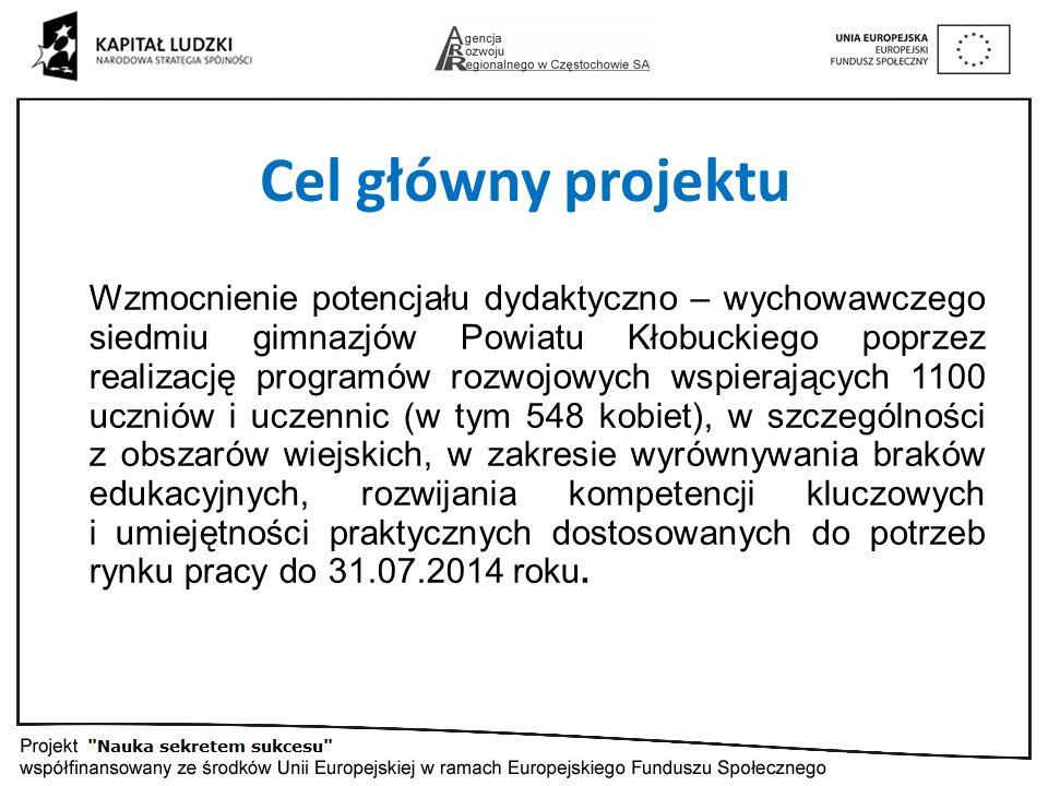 Cel główny projektu Wzmocnienie potencjału dydaktyczno – wychowawczego siedmiu gimnazjów Powiatu Kłobuckiego poprzez realizację programów rozwojowych wspierających 1100 uczniów i uczennic (w tym 548 kobiet), w szczególności z obszarów wiejskich, w zakresie wyrównywania braków edukacyjnych, rozwijania kompetencji kluczowych i umiejętności praktycznych dostosowanych do potrzeb rynku pracy do 31.07.2014 roku.