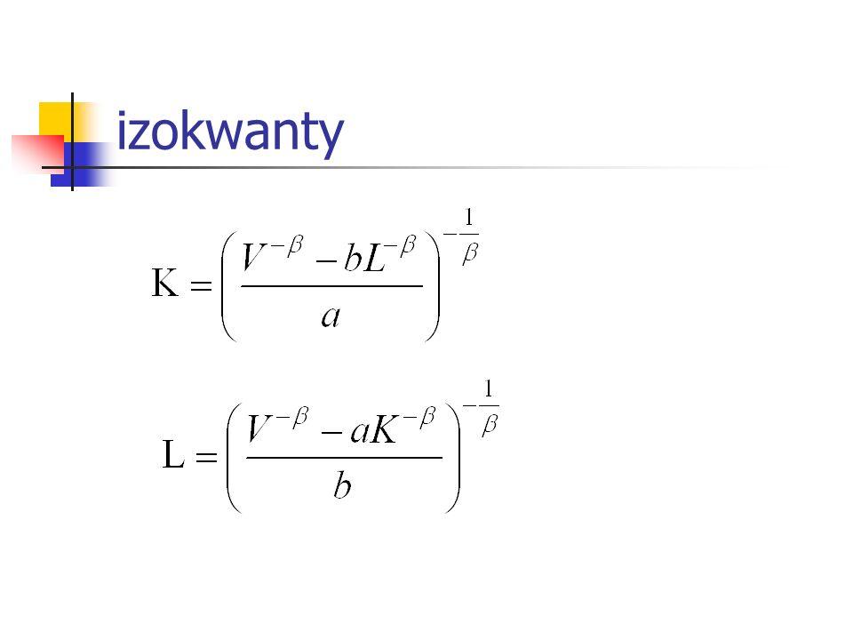 Problem 2.Dla następujących funkcji produkcji określ: 1.