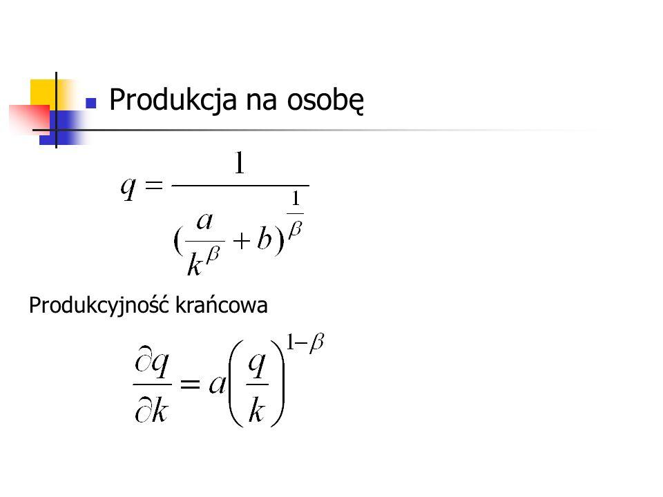 Produkcja na osobę Produkcyjność krańcowa