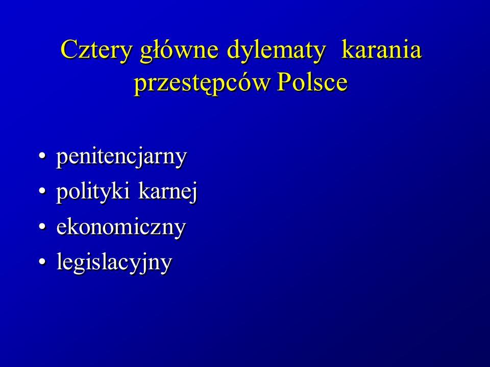Cztery główne dylematy karania przestępców Polsce penitencjarny polityki karnej ekonomiczny legislacyjny penitencjarny polityki karnej ekonomiczny leg
