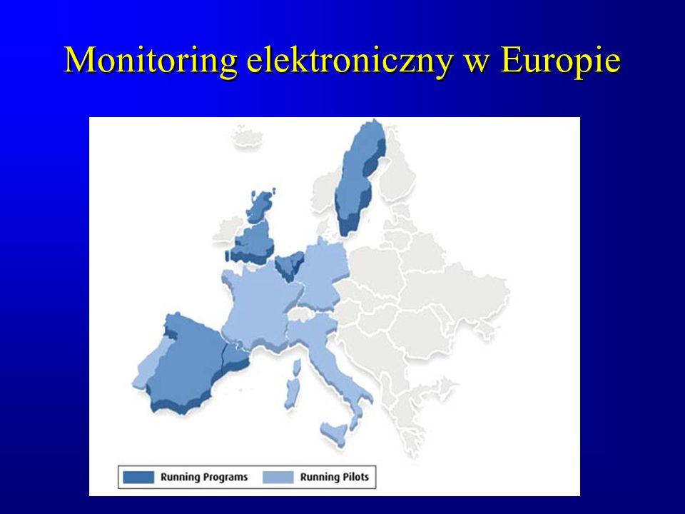 Monitoring elektroniczny w Europie