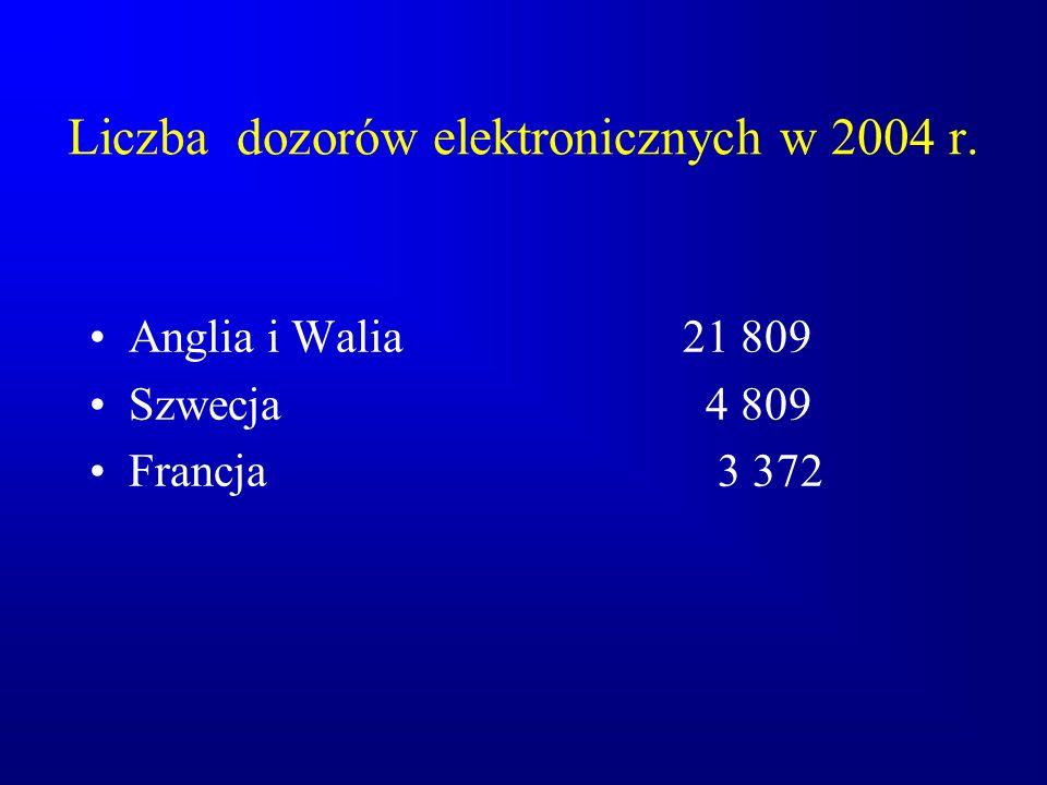 Liczba dozorów elektronicznych w 2004 r. Anglia i Walia 21 809 Szwecja 4 809 Francja 3 372