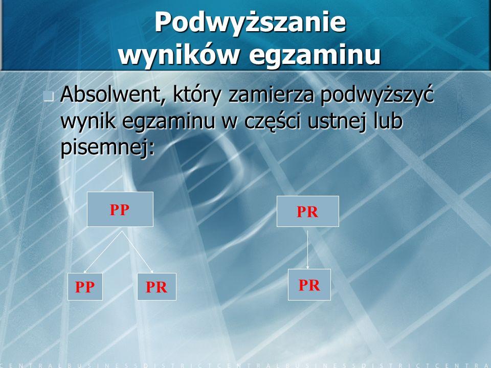 Podwyższanie wyników egzaminu Absolwent, który zamierza podwyższyć wynik egzaminu w części ustnej lub pisemnej: Absolwent, który zamierza podwyższyć w