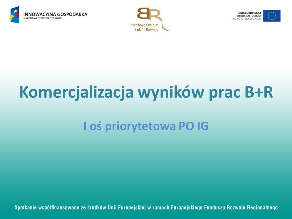 Komercjalizacja wyników prac B+R I oś priorytetowa PO IG