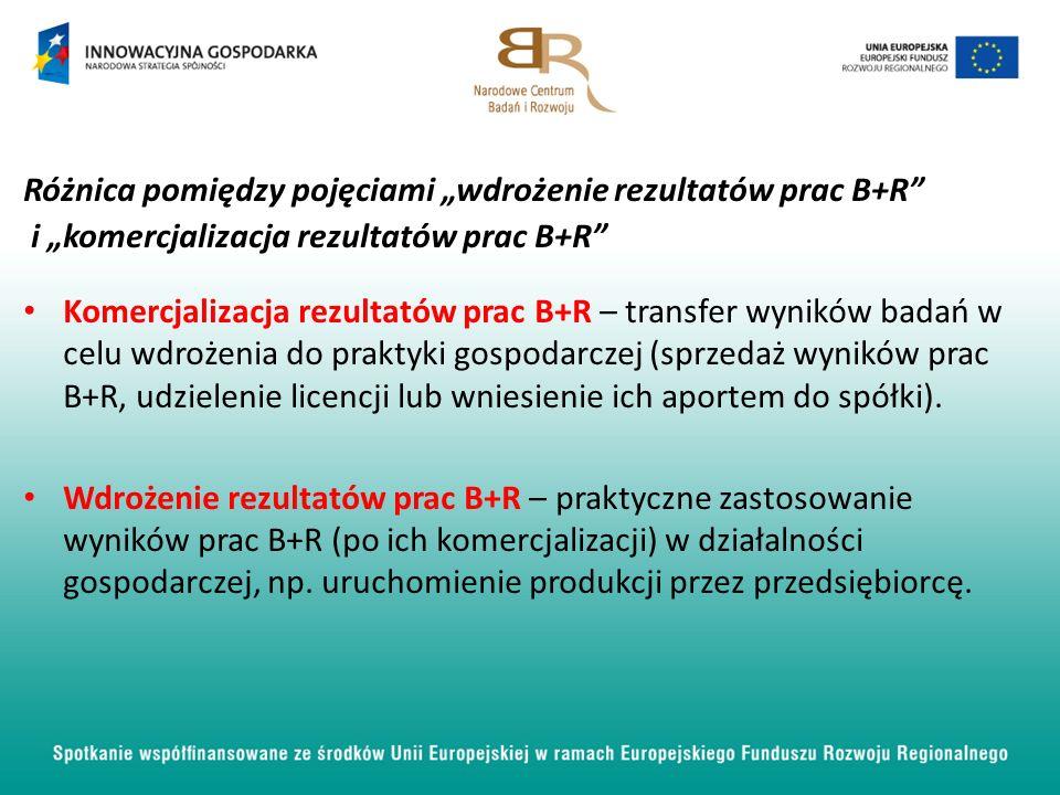 Różnica pomiędzy pojęciami wdrożenie rezultatów prac B+R i komercjalizacja rezultatów prac B+R Komercjalizacja rezultatów prac B+R – transfer wyników badań w celu wdrożenia do praktyki gospodarczej (sprzedaż wyników prac B+R, udzielenie licencji lub wniesienie ich aportem do spółki).