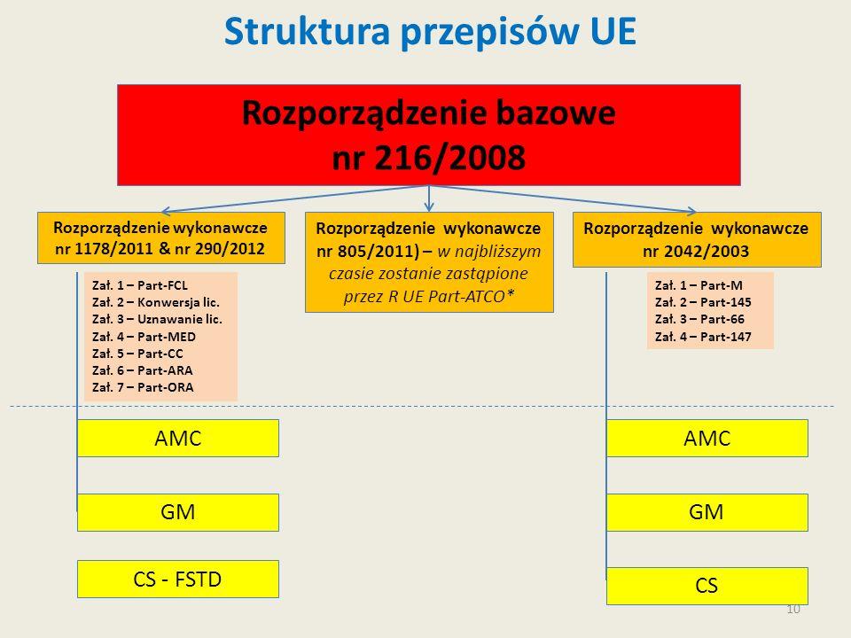 10 Struktura przepisów UE Rozporządzenie bazowe nr 216/2008 Rozporządzenie wykonawcze nr 1178/2011 & nr 290/2012 Rozporządzenie wykonawcze nr 805/2011
