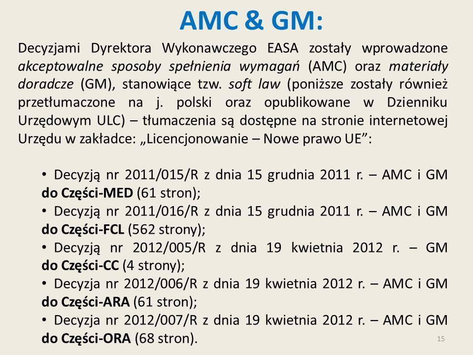 15 AMC & GM: Decyzjami Dyrektora Wykonawczego EASA zostały wprowadzone akceptowalne sposoby spełnienia wymagań (AMC) oraz materiały doradcze (GM), sta