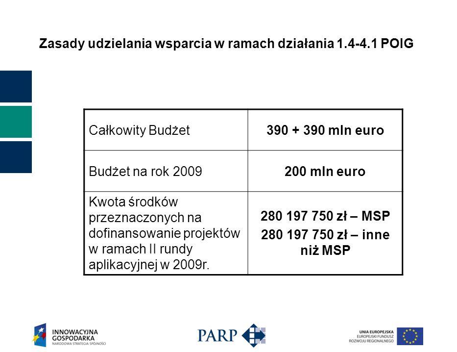 Zasady udzielania wsparcia w ramach działania 1.4-4.1 POIG Całkowity Budżet390 + 390 mln euro Budżet na rok 2009200 mln euro Kwota środków przeznaczon