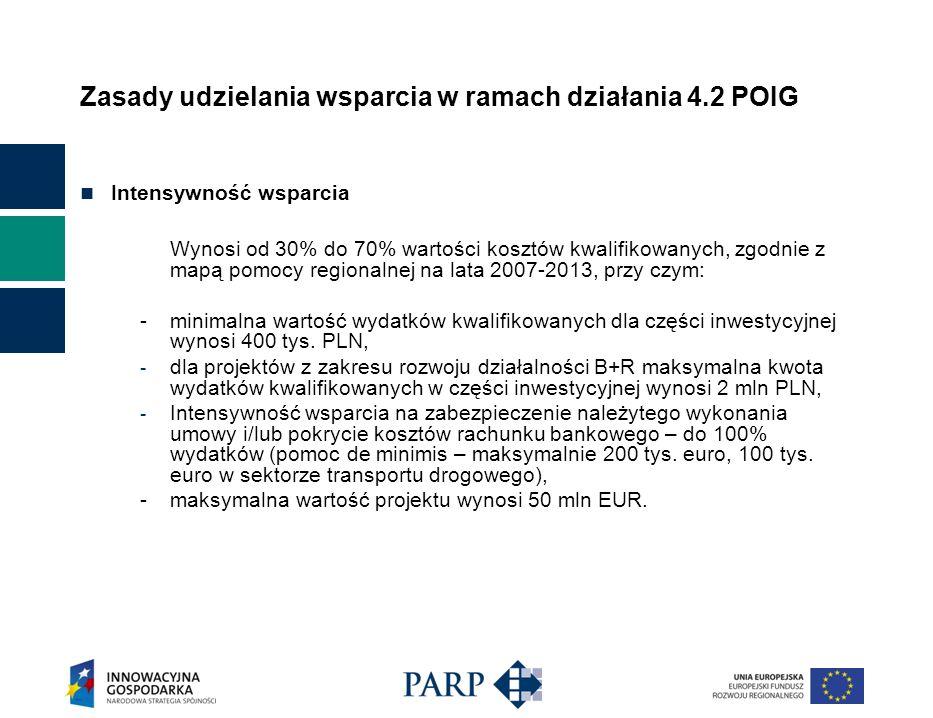 Zasady udzielania wsparcia w ramach działania 4.2 POIG Intensywność wsparcia (cd.) - intensywność wsparcia na doradztwo w części dotyczącej wydatków na doradztwo nie może przekraczać 50% tych wydatków -intensywność wsparcia na szkolenia specjalistyczne nie może przekraczać: 1)45 % wydatków ponoszonych przez mikroprzedsiębiorcę lub małego przedsiębiorcę na szkolenia; 2)35 % wydatków ponoszonych przez średniego przedsiębiorcę na szkolenia; 3)25 % wydatków ponoszonych przez przedsiębiorcę innego niż określony w pkt 1 i 2 na szkolenia