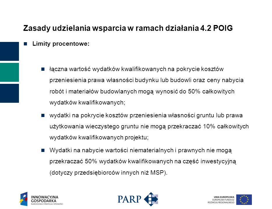 Zasady udzielania wsparcia w ramach działania 4.2 POIG Limity procentowe: łączna wartość wydatków kwalifikowanych na pokrycie kosztów przeniesienia pr