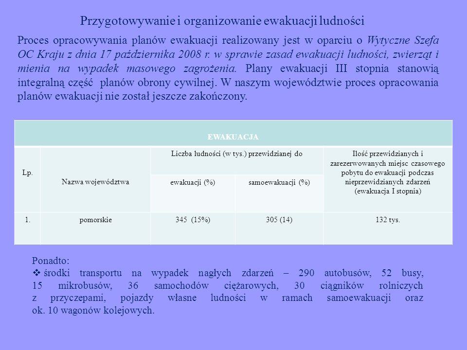 Przygotowywanie i organizowanie ewakuacji ludności EWAKUACJA Lp. Nazwa województwa Liczba ludności (w tys.) przewidzianej doIlość przewidzianych i zar