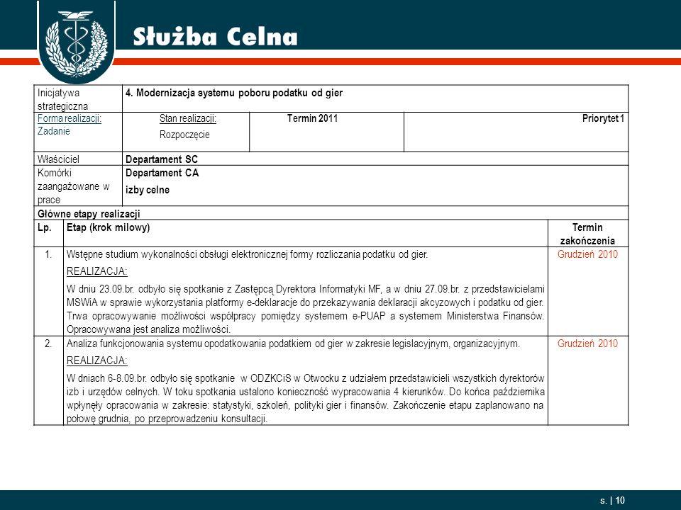 2006. 10. 01 s. | 10 Wdrażanie Strategii Służba Celna 2015+ Inicjatywa strategiczna 4. Modernizacja systemu poboru podatku od gier Forma realizacji: Z