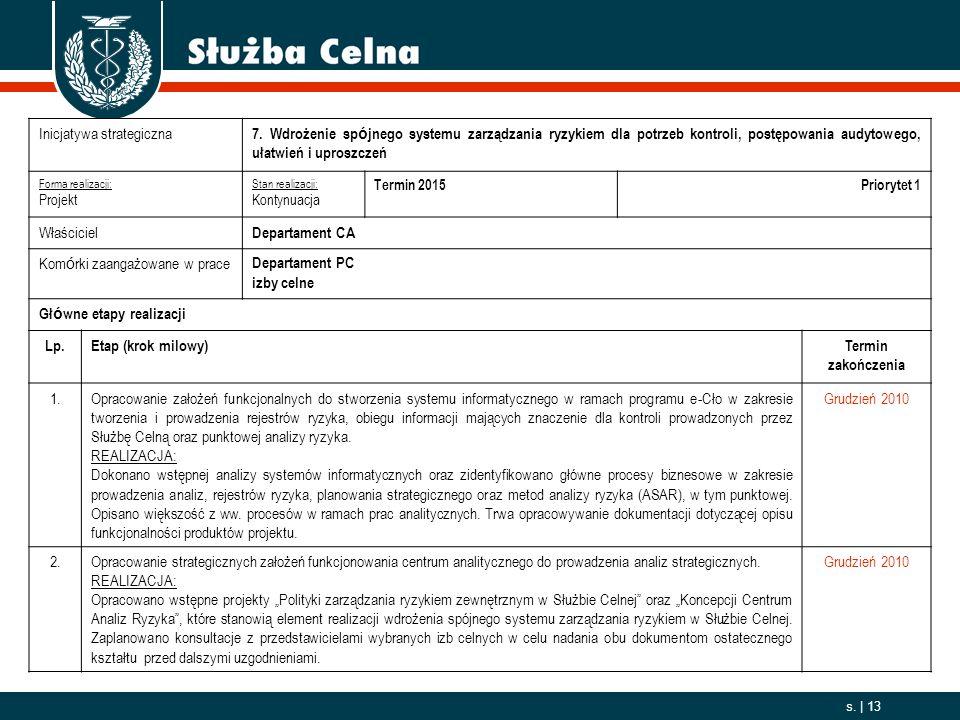 2006. 10. 01 s. | 13 Wdrażanie Strategii Służba Celna 2015+ Inicjatywa strategiczna 7. Wdrożenie sp ó jnego systemu zarządzania ryzykiem dla potrzeb k