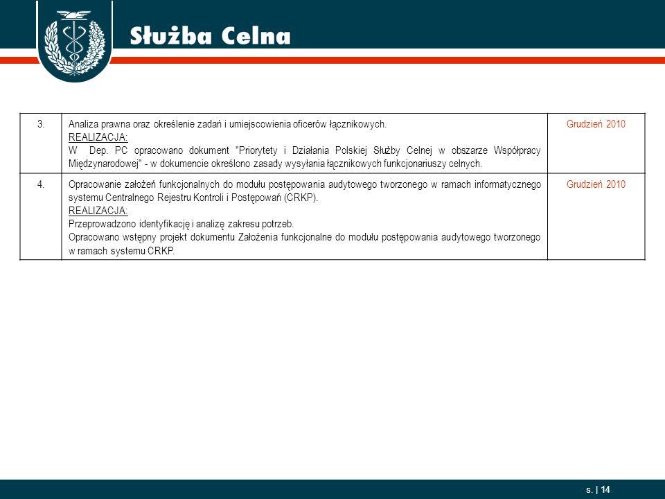 2006. 10. 01 s. | 14 Wdrażanie Strategii Służba Celna 2015+ 3.Analiza prawna oraz określenie zadań i umiejscowienia oficerów łącznikowych. REALIZACJA: