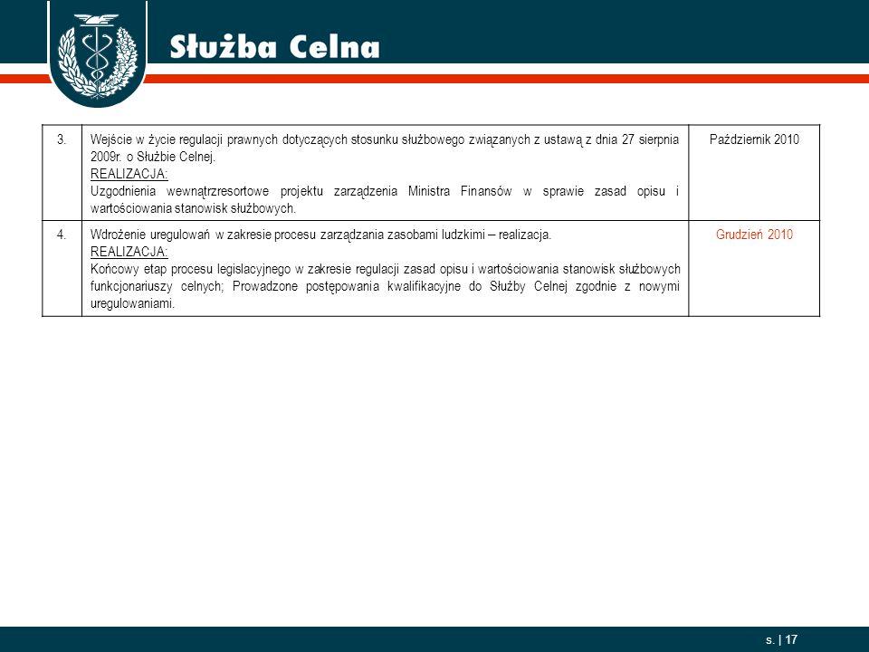 2006. 10. 01 s. | 17 3.Wejście w życie regulacji prawnych dotyczących stosunku służbowego związanych z ustawą z dnia 27 sierpnia 2009r. o Służbie Celn