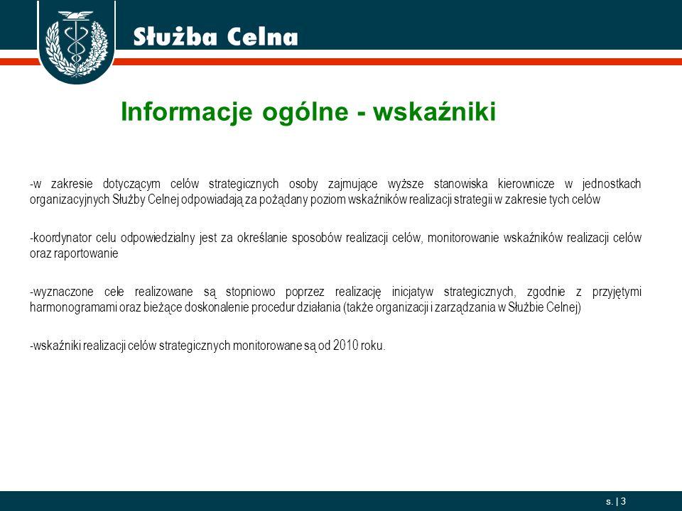2006. 10. 01 s. | 3 -w zakresie dotyczącym celów strategicznych osoby zajmujące wyższe stanowiska kierownicze w jednostkach organizacyjnych Służby Cel