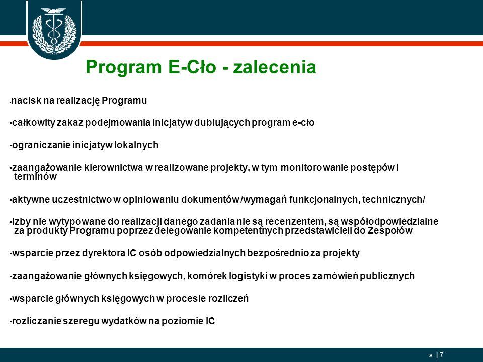2006. 10. 01 s. | 7 - nacisk na realizację Programu -całkowity zakaz podejmowania inicjatyw dublujących program e-cło -ograniczanie inicjatyw lokalnyc
