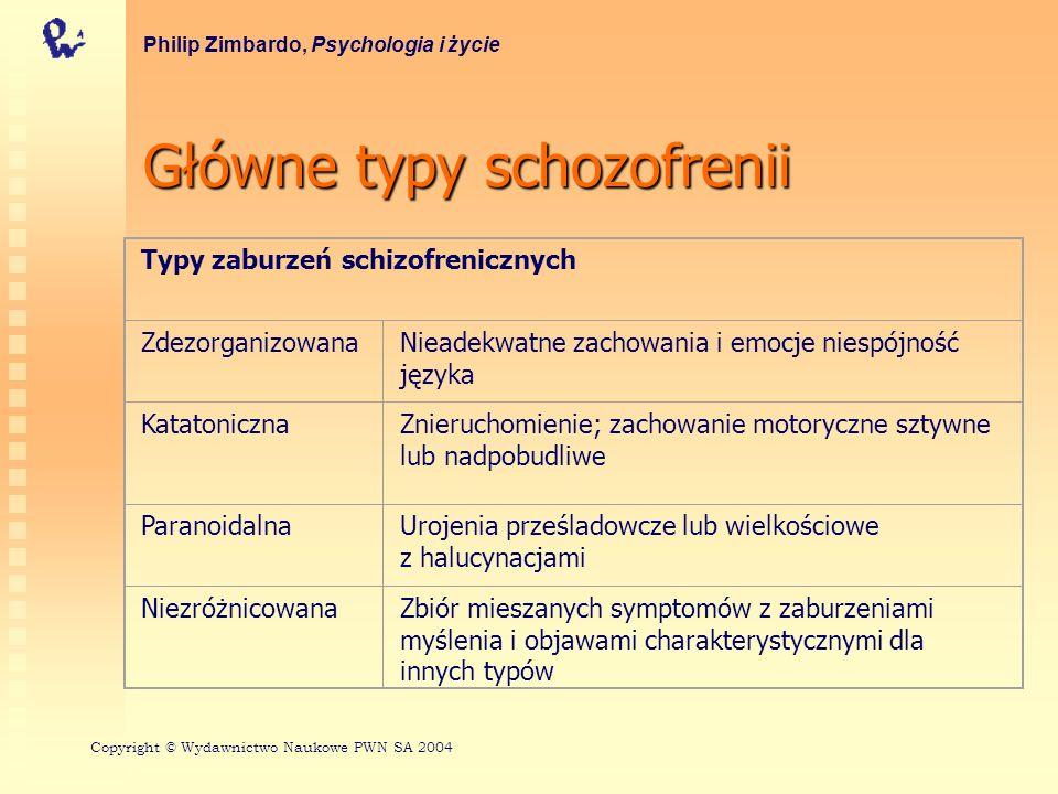Główne typy schozofrenii Philip Zimbardo, Psychologia i życie Copyright © Wydawnictwo Naukowe PWN SA 2004 Typy zaburzeń schizofrenicznych Zdezorganizo