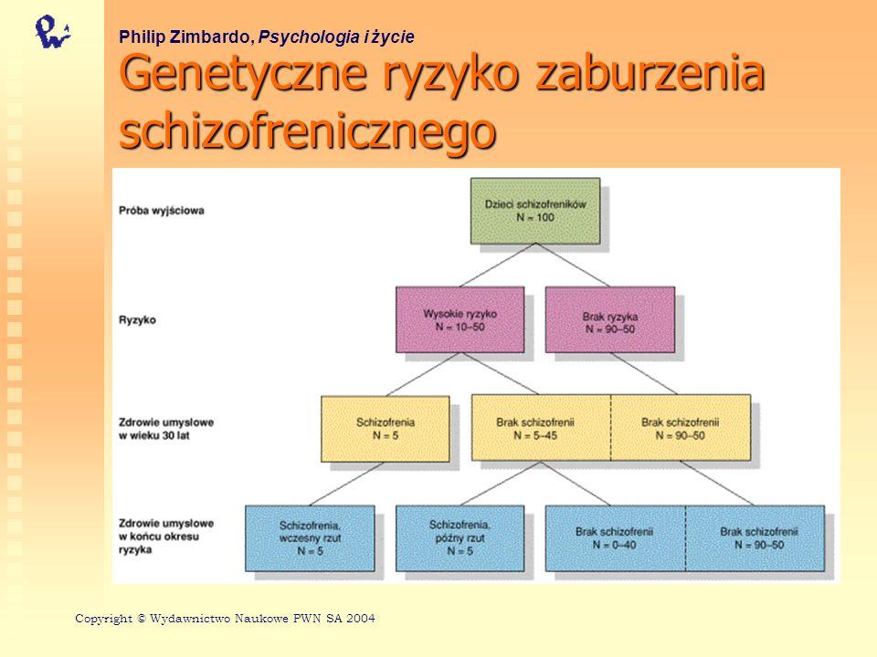 Genetyczne ryzyko zaburzenia schizofrenicznego Philip Zimbardo, Psychologia i życie Copyright © Wydawnictwo Naukowe PWN SA 2004