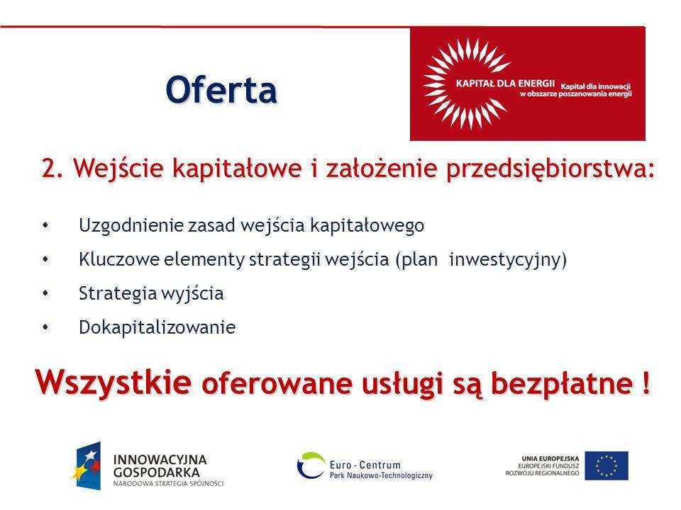 2. Wejście kapitałowe i założenie przedsiębiorstwa: Uzgodnienie zasad wejścia kapitałowego Kluczowe elementy strategii wejścia (plan inwestycyjny) Str