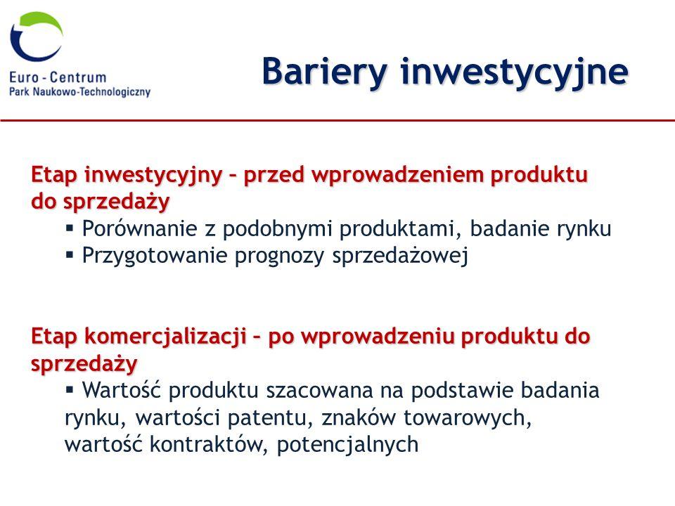 Bariery inwestycyjne Etap inwestycyjny – przed wprowadzeniem produktu do sprzedaży Porównanie z podobnymi produktami, badanie rynku Przygotowanie prog